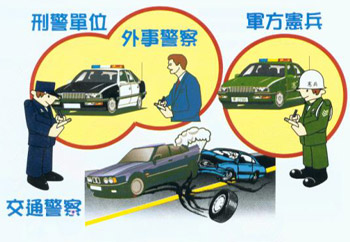 Types of Accidents and Jurisdiction of Accidents Handling
